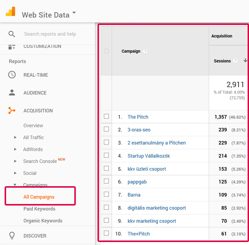 acquisition campaign google analytics