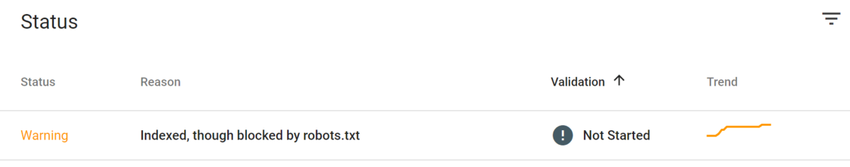 Indexed, though blocked by robots.txt