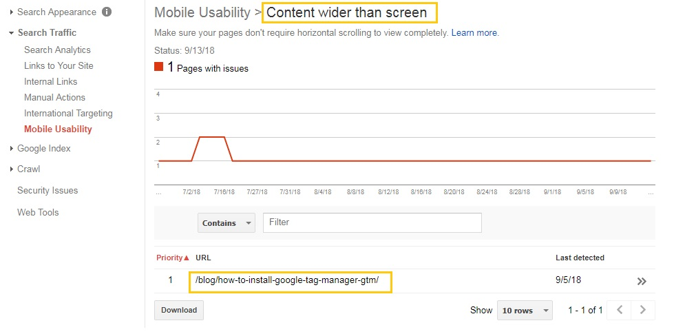 Mobile Usability details